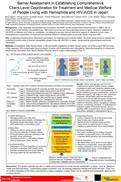 ◇はばたき血友病情報(医療情報)「第31回WFHメルボルン国際会議 ポスター発表」